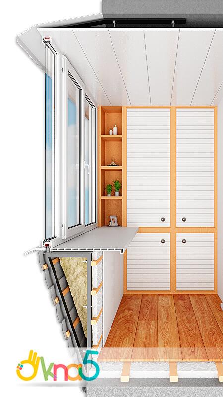 Балкон с выносом от пола с утеплением минеральной ватой - фирма