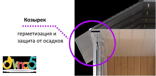 Козырьки на металлопластиковые балконы в Киеве, фирма OKNA-KIEV