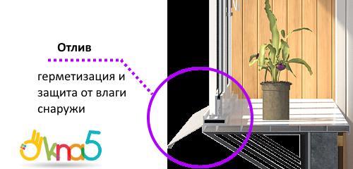 Отливы для пластиковых окон в Киеве, компания
