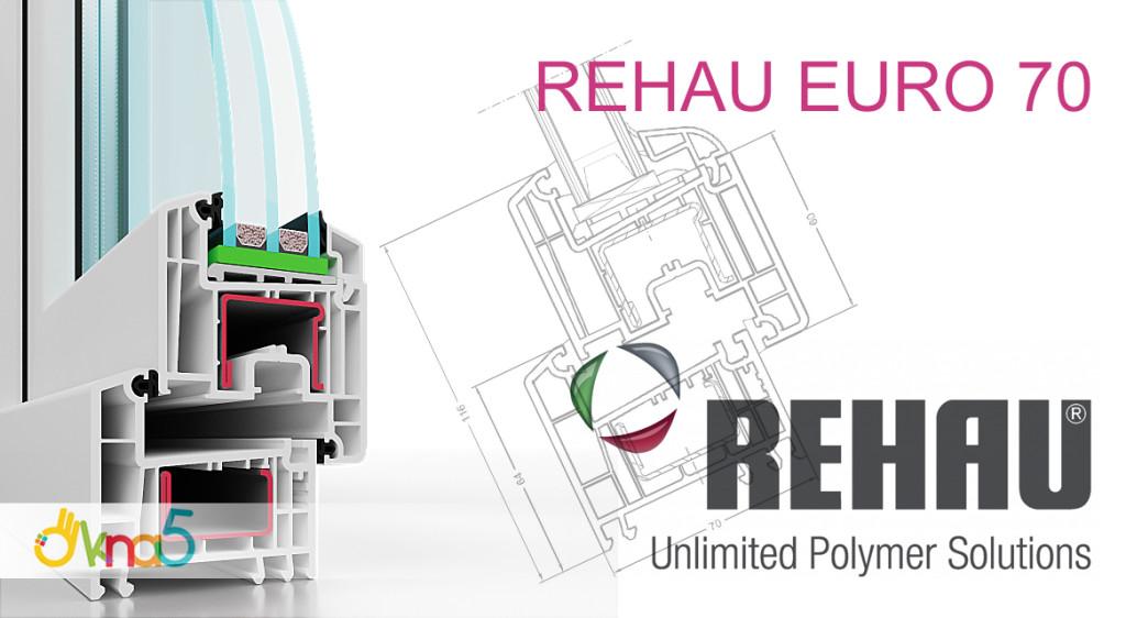 Окна Rehau Ecosol-Design 70 в компании OKna 5