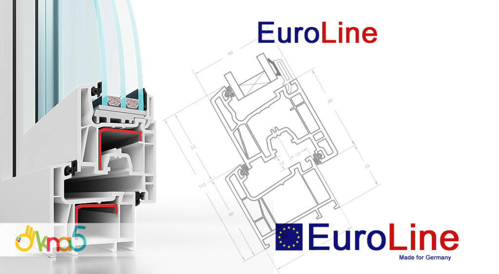 Недорогие окна Euroline - оконная компания