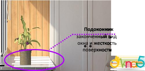 подоконники на ПВХ конструкции - Okna5