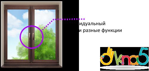 ручки на пластиковые окна - Okna5