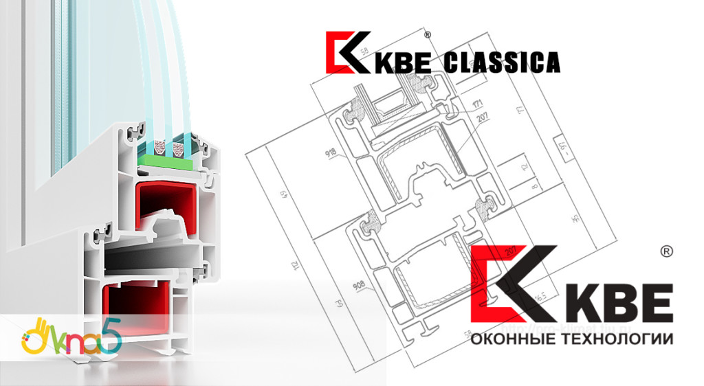 заказать пластиковые окна KBE
