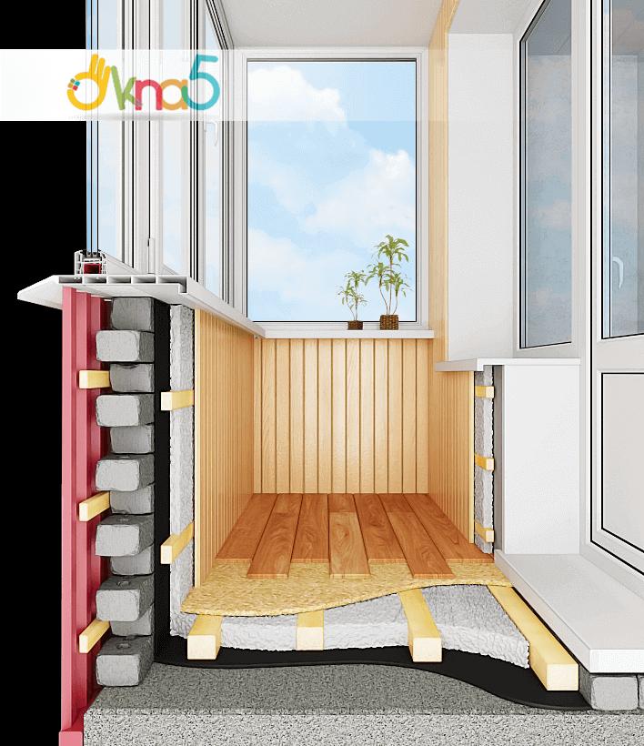 утепление балкона с внутренней обшивкой - Okna5