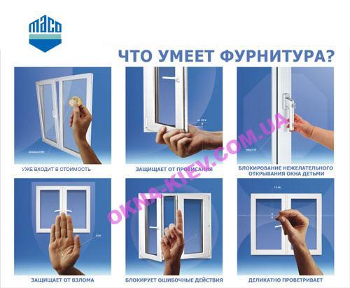 пластиковые окна рехау с фурнитурой Maco