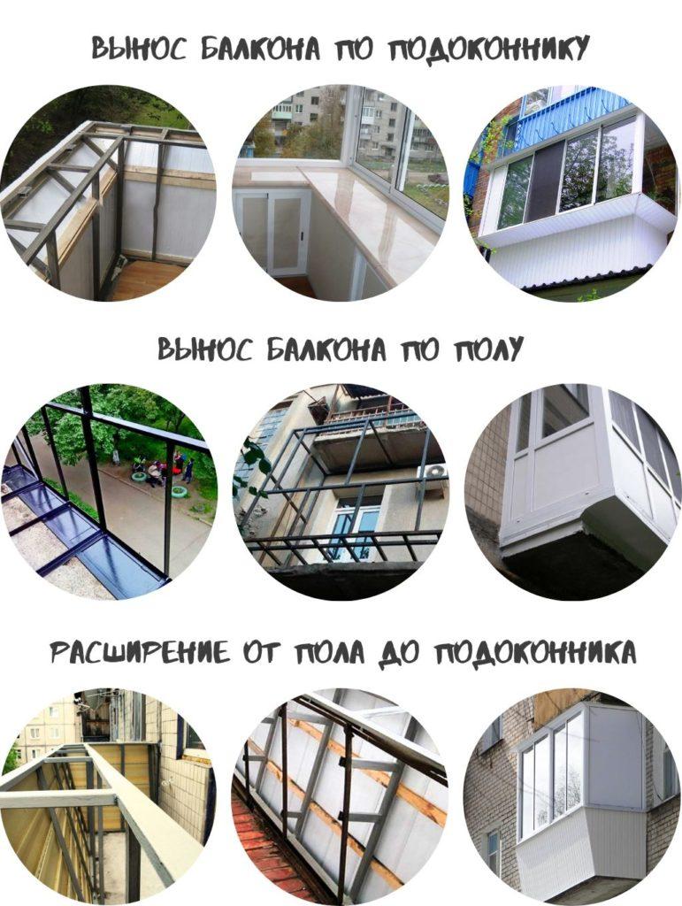 варианты выносов балкона Киев